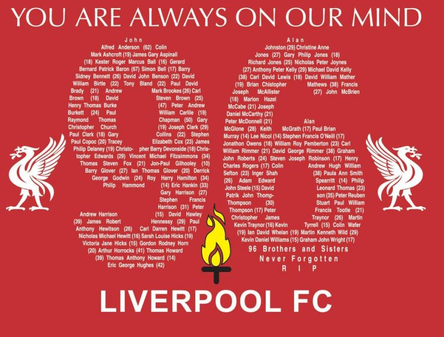 Song of the Week 20: You´ll Never Walk Alone (Rogers
